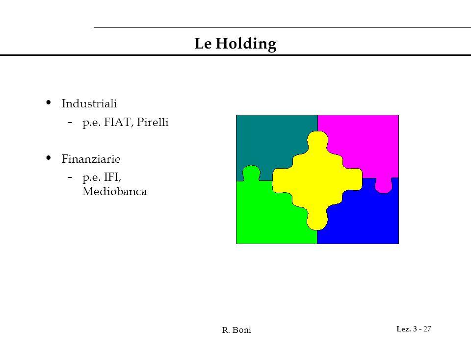 Le Holding Industriali p.e. FIAT, Pirelli Finanziarie