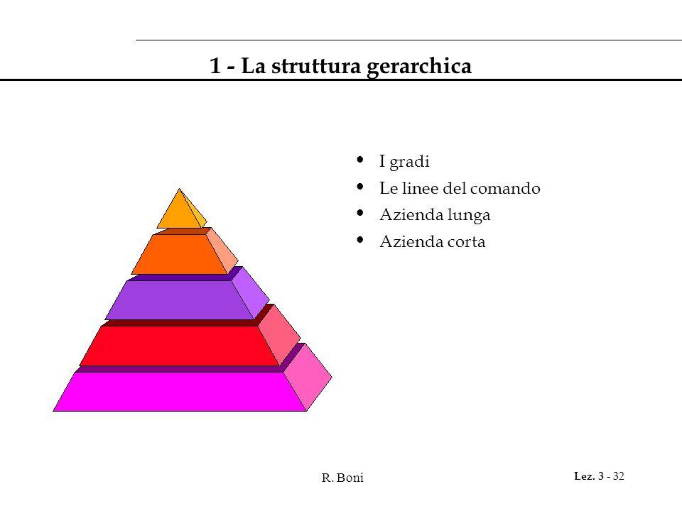 1 - La struttura gerarchica
