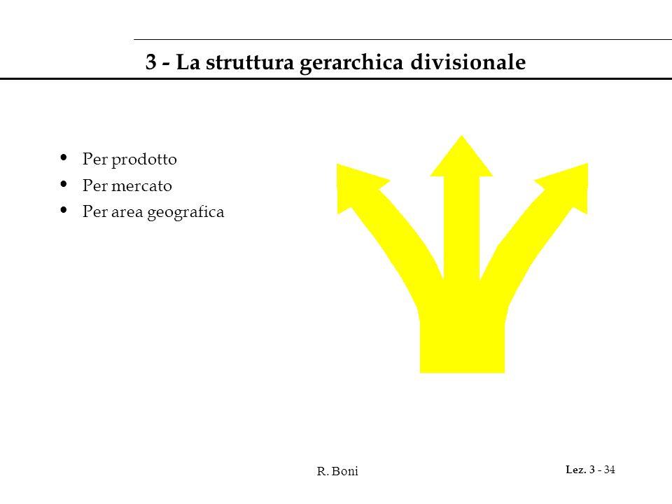 3 - La struttura gerarchica divisionale