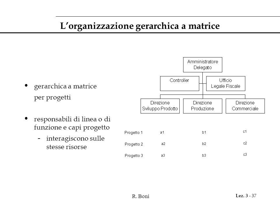 L'organizzazione gerarchica a matrice