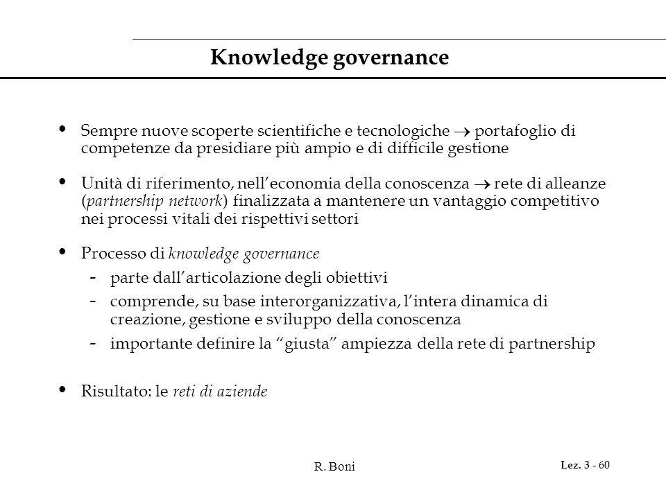 Knowledge governance Sempre nuove scoperte scientifiche e tecnologiche  portafoglio di competenze da presidiare più ampio e di difficile gestione.