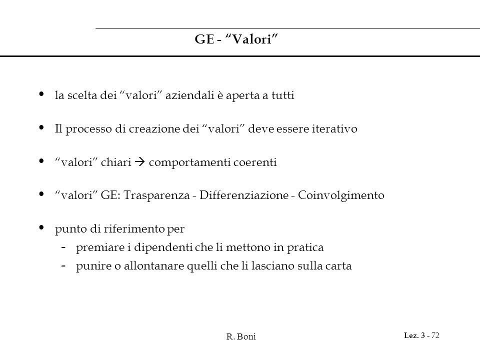 GE - Valori la scelta dei valori aziendali è aperta a tutti