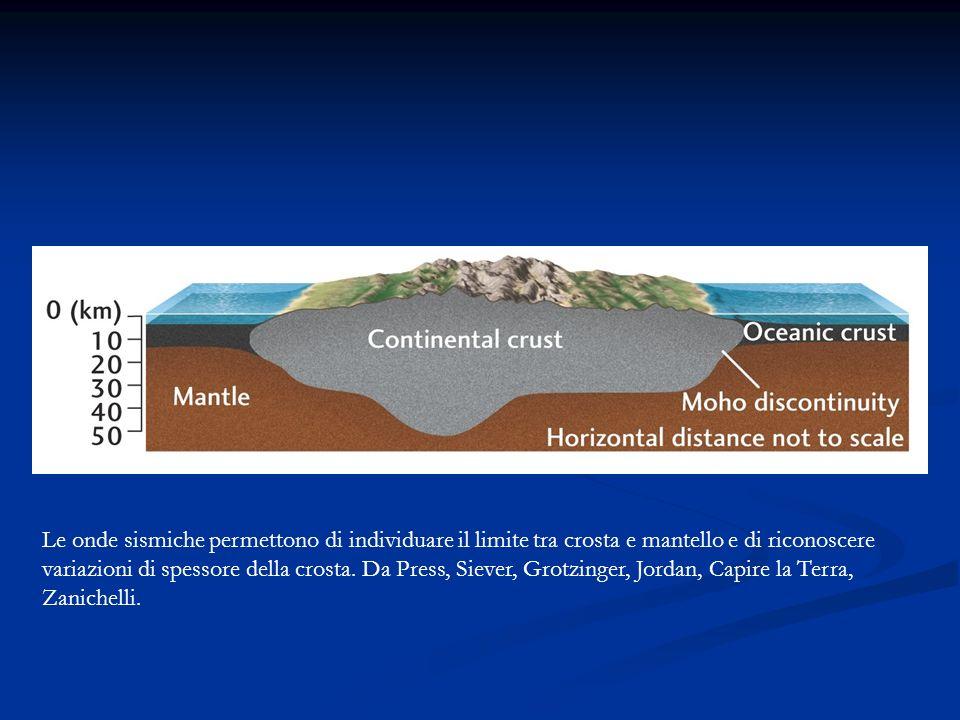 Le onde sismiche permettono di individuare il limite tra crosta e mantello e di riconoscere variazioni di spessore della crosta.