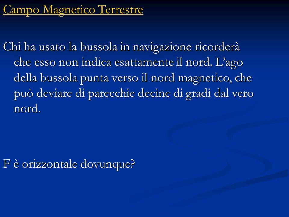 Campo Magnetico Terrestre