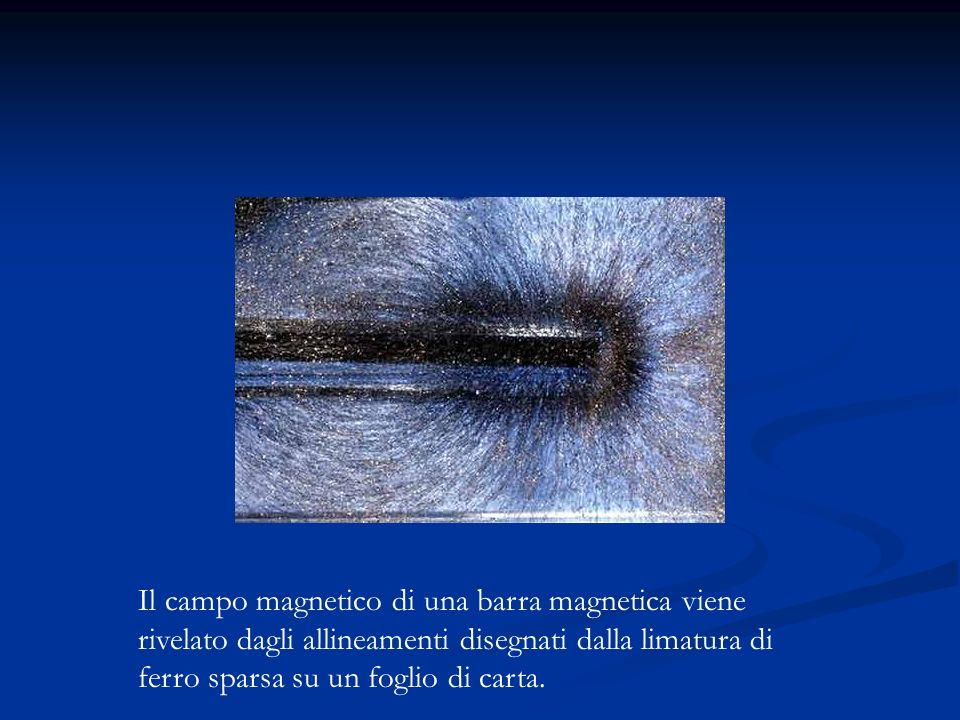 Il campo magnetico di una barra magnetica viene rivelato dagli allineamenti disegnati dalla limatura di ferro sparsa su un foglio di carta.