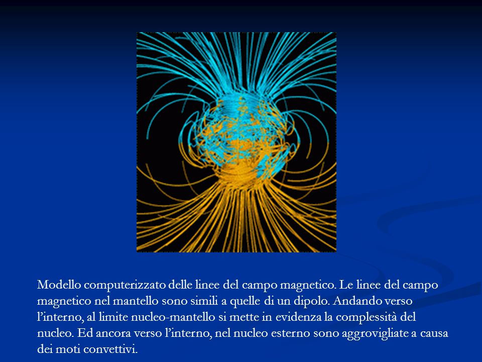 Modello computerizzato delle linee del campo magnetico