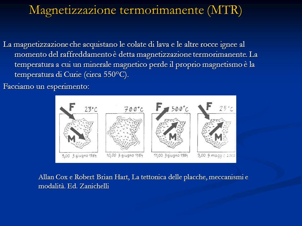 Magnetizzazione termorimanente (MTR)