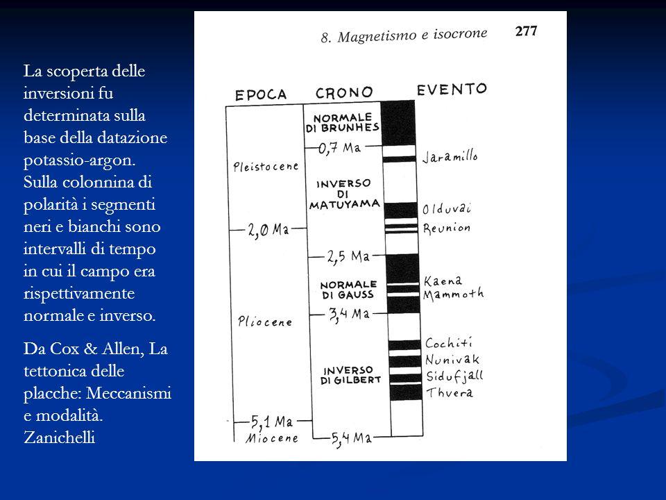 La scoperta delle inversioni fu determinata sulla base della datazione potassio-argon. Sulla colonnina di polarità i segmenti neri e bianchi sono intervalli di tempo in cui il campo era rispettivamente normale e inverso.