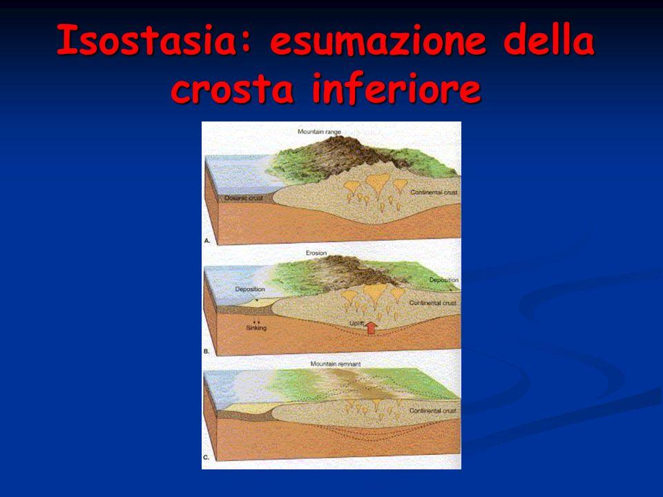 Isostasia: esumazione della crosta inferiore