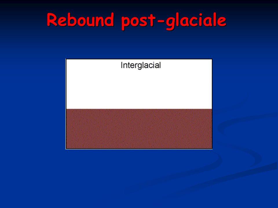 Rebound post-glaciale