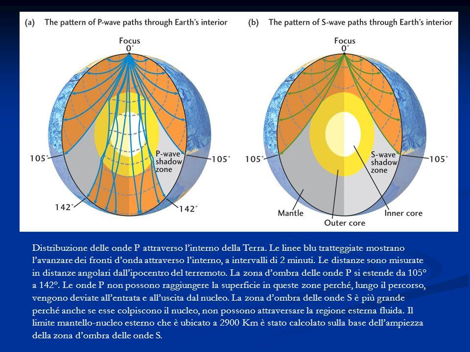 Distribuzione delle onde P attraverso l'interno della Terra