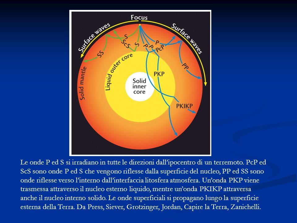 Le onde P ed S si irradiano in tutte le direzioni dall'ipocentro di un terremoto.