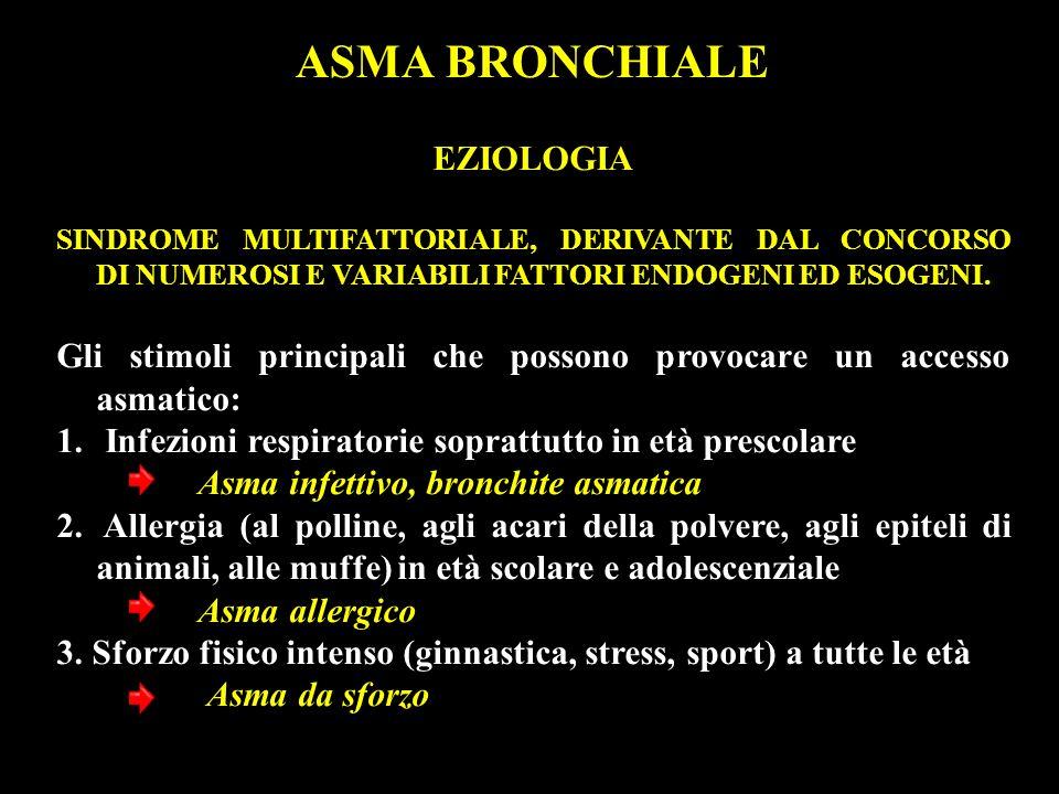 ASMA BRONCHIALE EZIOLOGIA