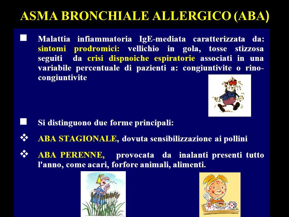 ASMA BRONCHIALE ALLERGICO (ABA)