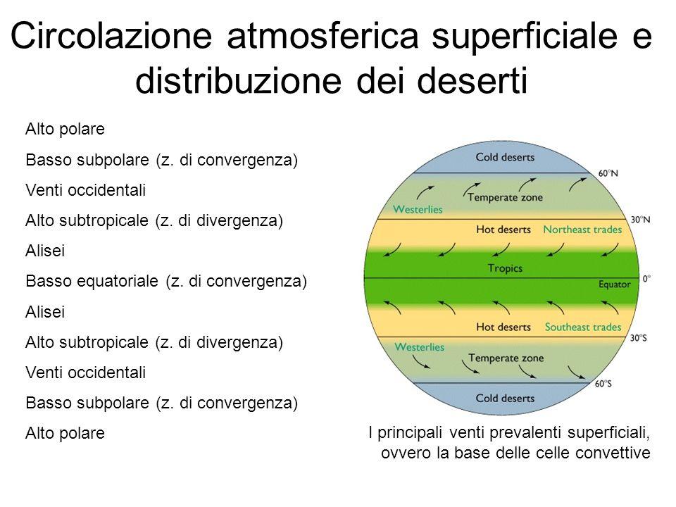 Circolazione atmosferica superficiale e distribuzione dei deserti