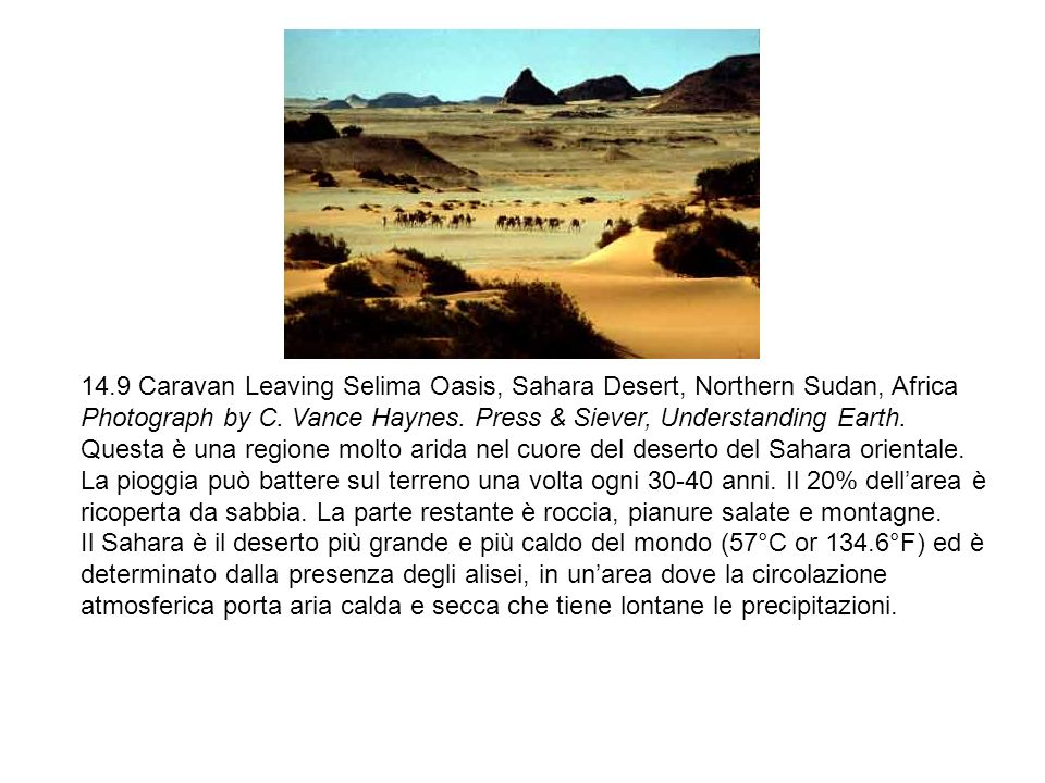 14.9 Caravan Leaving Selima Oasis, Sahara Desert, Northern Sudan, Africa Photograph by C. Vance Haynes. Press & Siever, Understanding Earth.