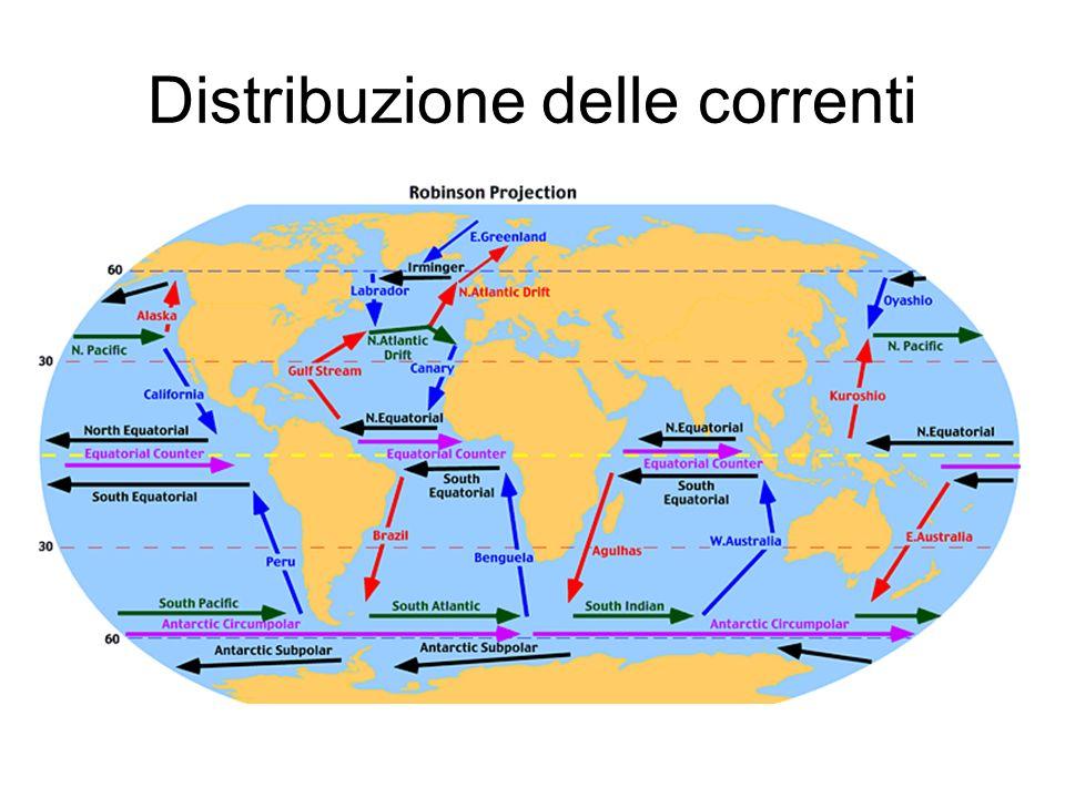 Distribuzione delle correnti