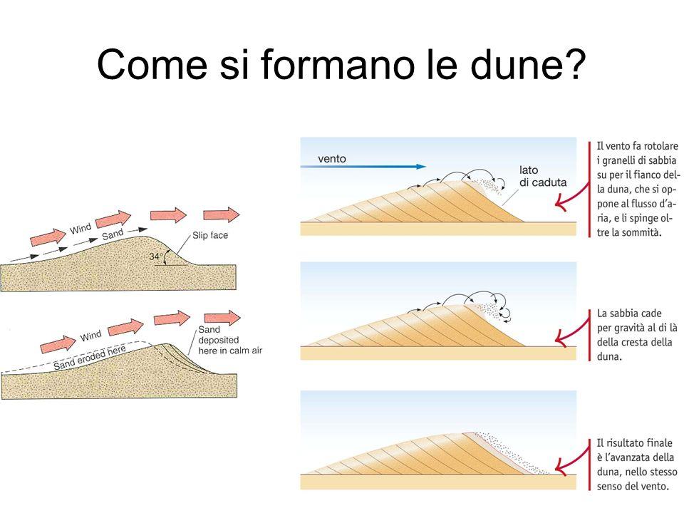 Come si formano le dune