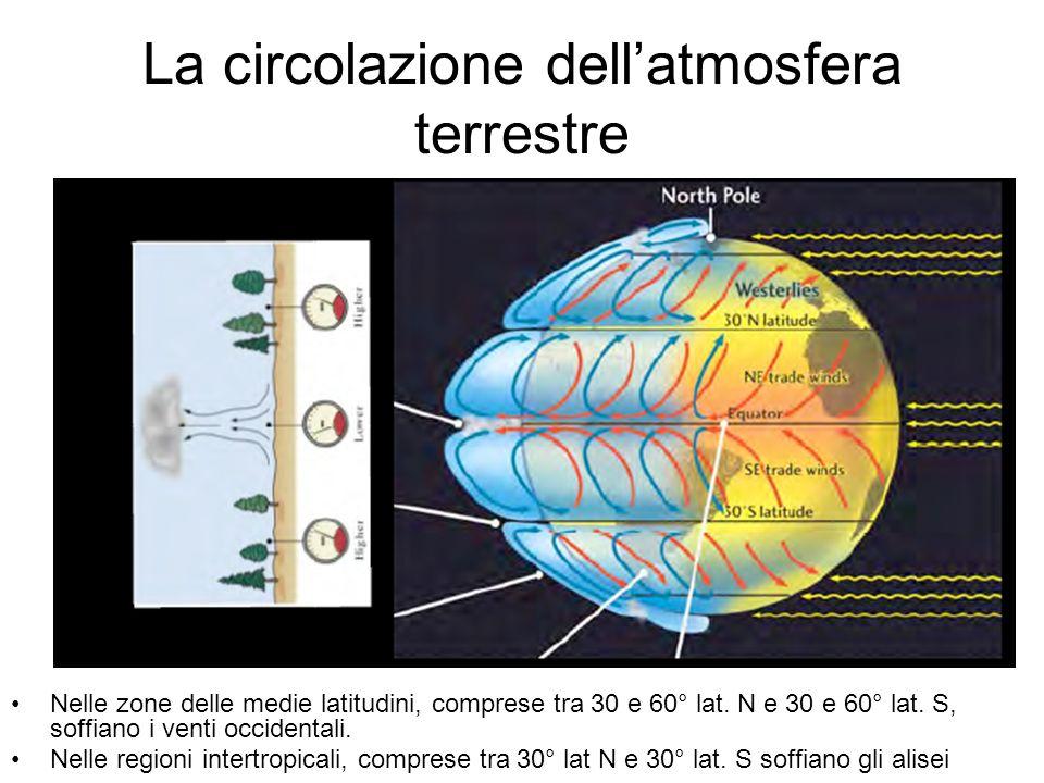 La circolazione dell'atmosfera terrestre