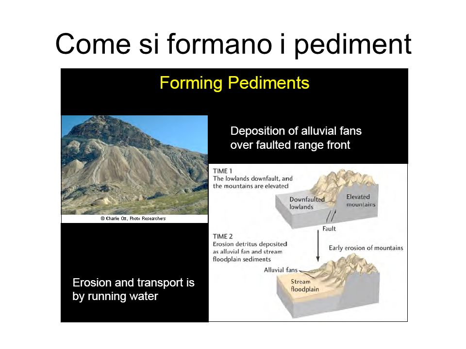 Come si formano i pediment