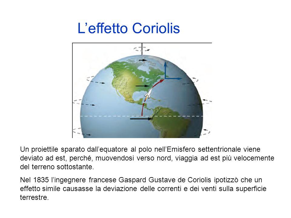 L'effetto Coriolis