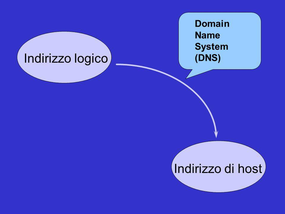 Domain Name System (DNS) Indirizzo logico Indirizzo di host