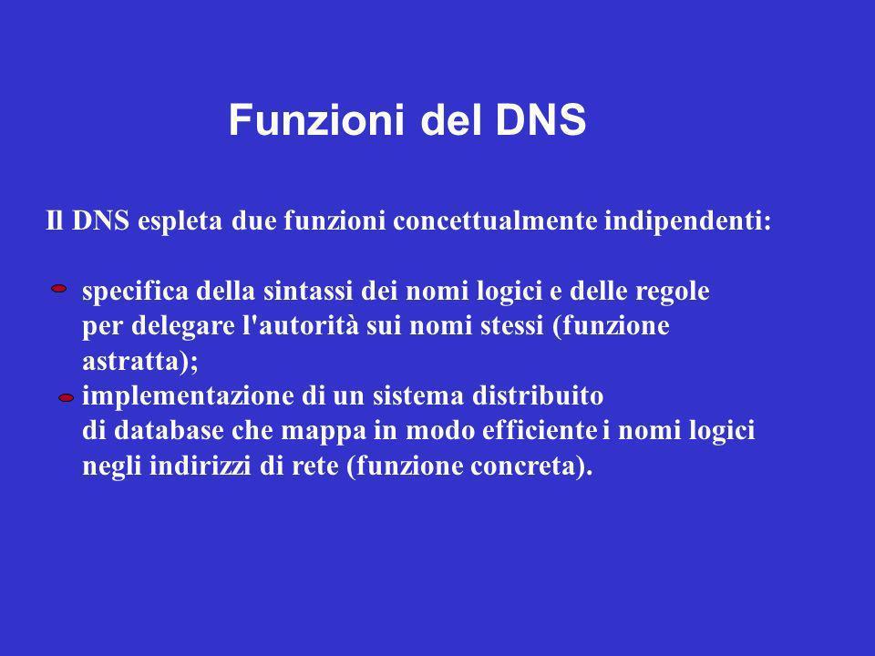 Funzioni del DNS Il DNS espleta due funzioni concettualmente indipendenti: specifica della sintassi dei nomi logici e delle regole.