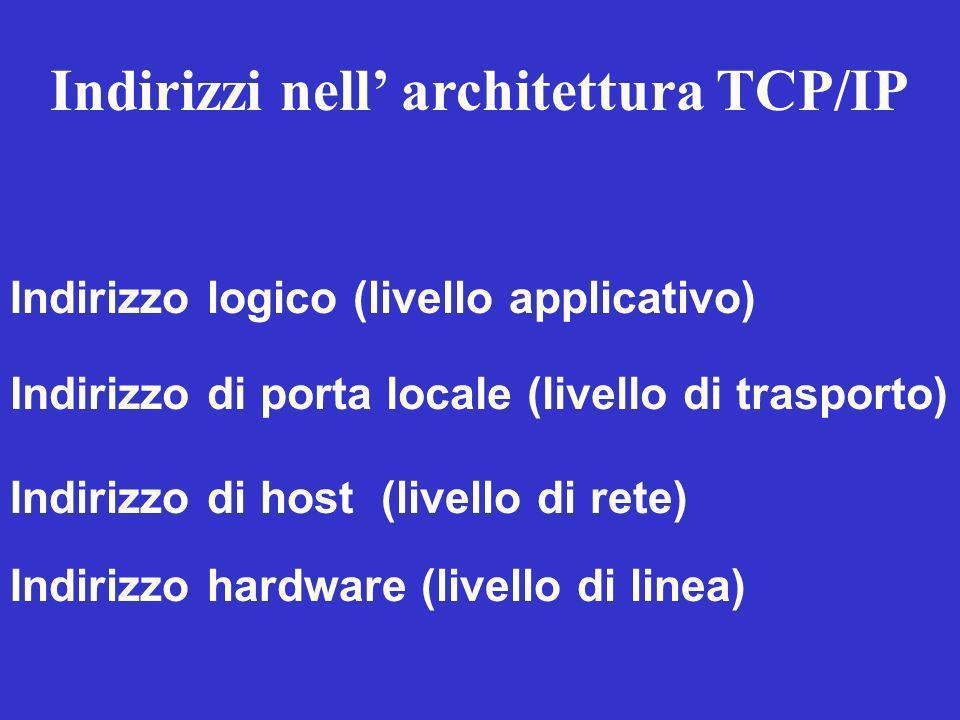 Indirizzi nell' architettura TCP/IP