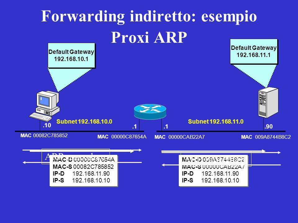 Forwarding indiretto: esempio Proxi ARP