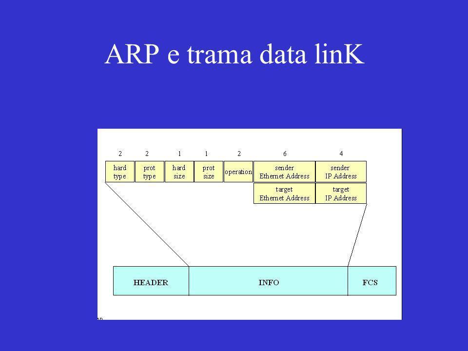 ARP e trama data linK