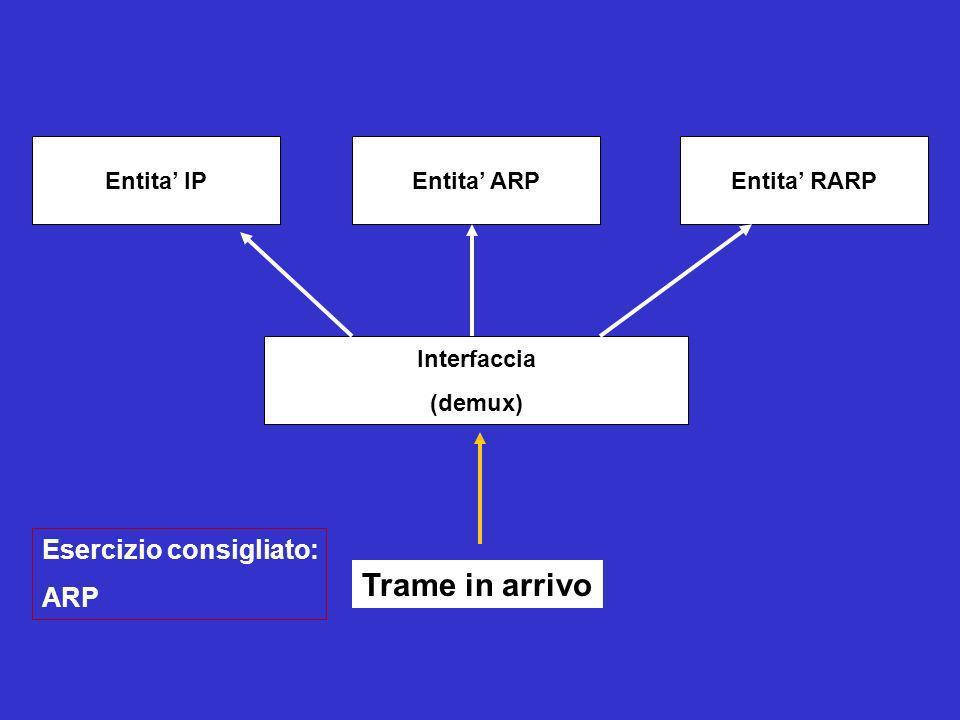 Trame in arrivo Esercizio consigliato: ARP Entita' IP Entita' ARP