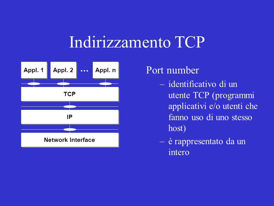 Indirizzamento TCP Port number