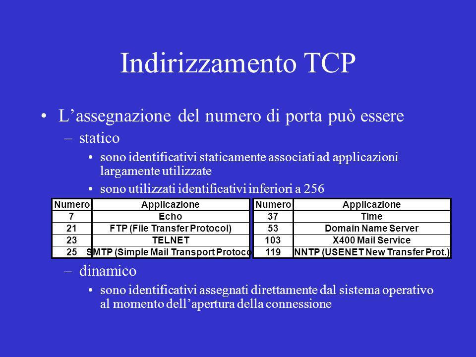 Indirizzamento TCP L'assegnazione del numero di porta può essere