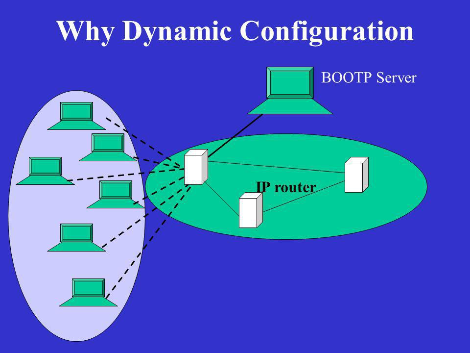 Why Dynamic Configuration