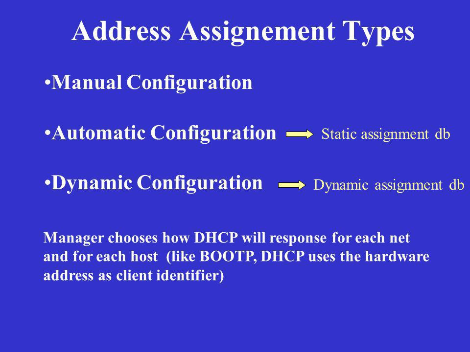 Address Assignement Types