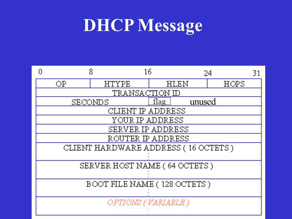 DHCP Message unused flag