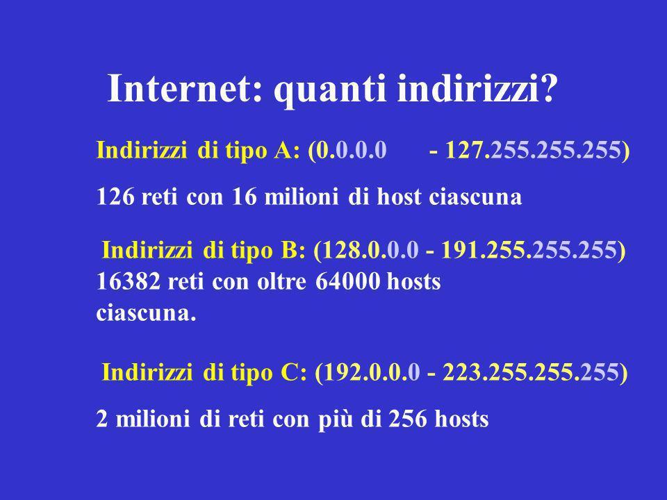 Internet: quanti indirizzi