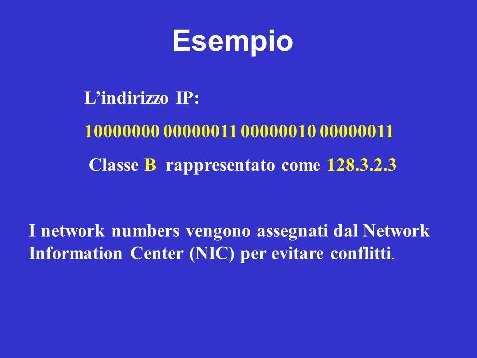 Esempio L'indirizzo IP: 10000000 00000011 00000010 00000011