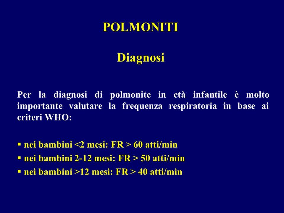 POLMONITI Diagnosi. Per la diagnosi di polmonite in età infantile è molto importante valutare la frequenza respiratoria in base ai criteri WHO: