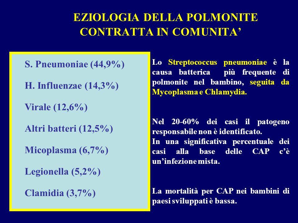 EZIOLOGIA DELLA POLMONITE CONTRATTA IN COMUNITA'