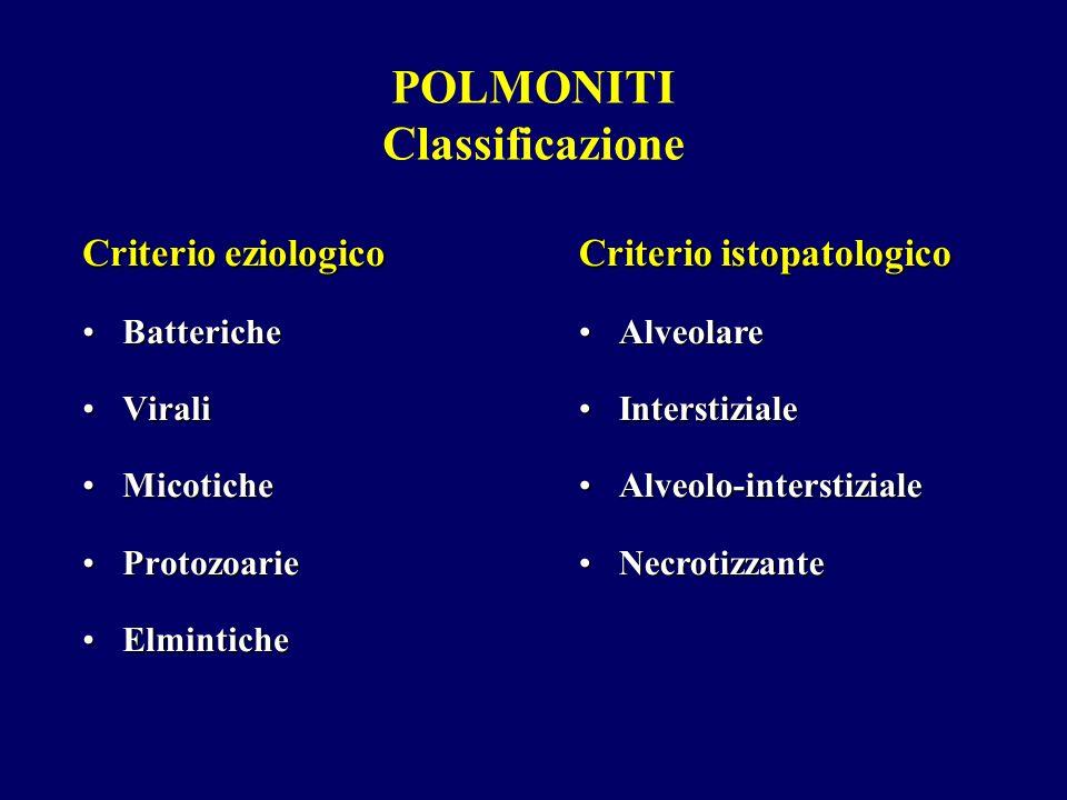 POLMONITI Classificazione