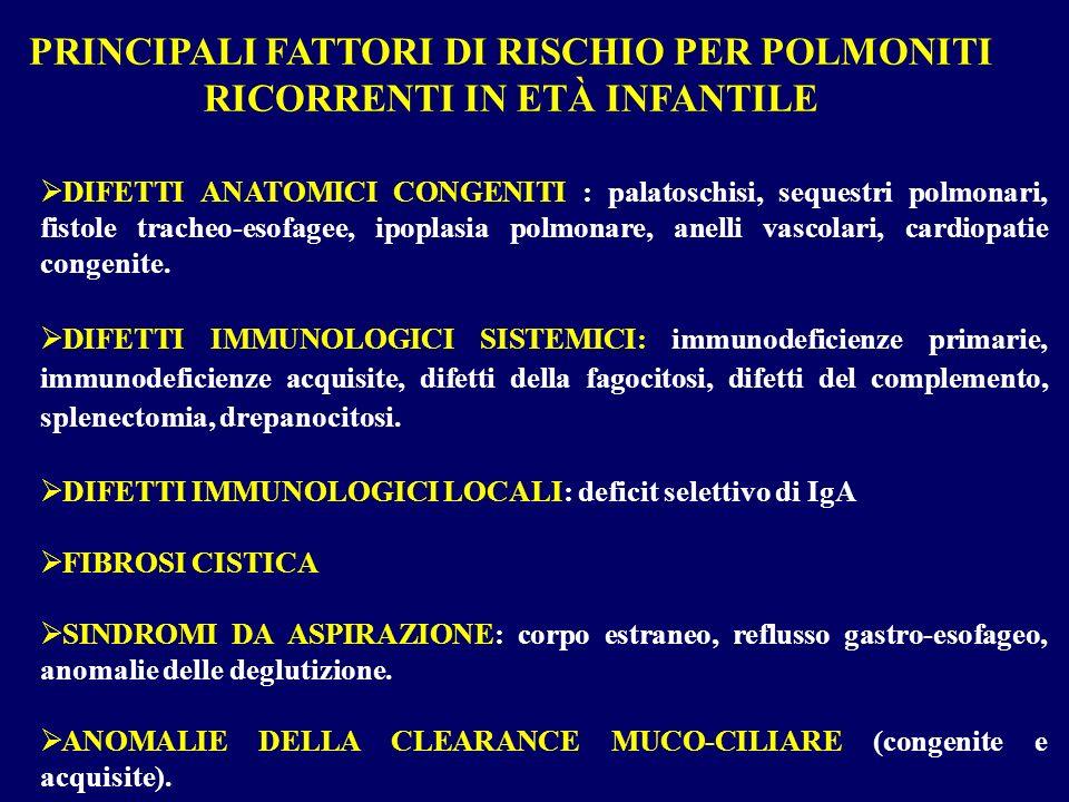 PRINCIPALI FATTORI DI RISCHIO PER POLMONITI RICORRENTI IN ETÀ INFANTILE