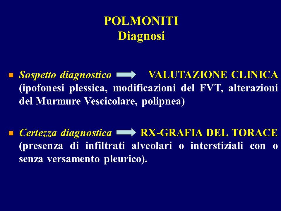POLMONITI Diagnosi
