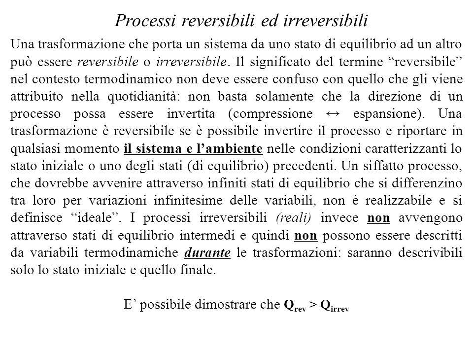 E' possibile dimostrare che Qrev > Qirrev