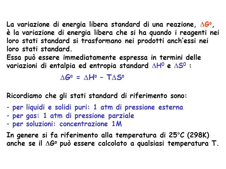 La variazione di energia libera standard di una reazione, DGo, è la variazione di energia libera che si ha quando i reagenti nei loro stati standard si trasformano nei prodotti anch'essi nei loro stati standard.