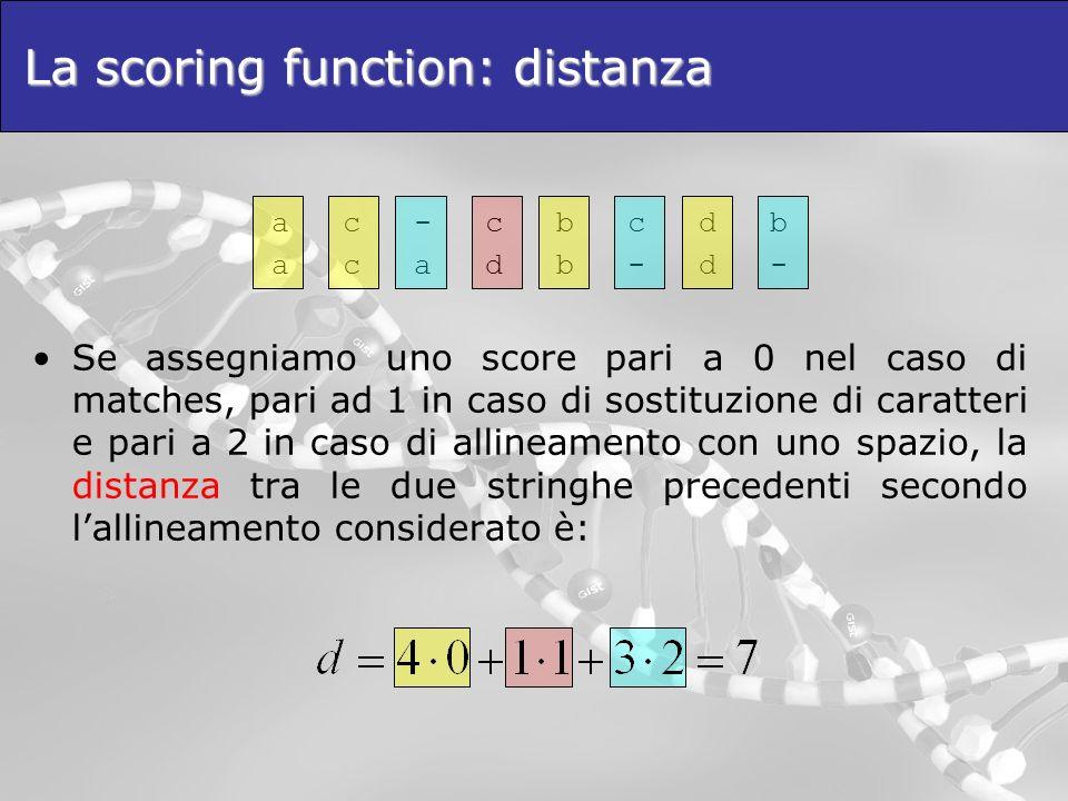 La scoring function: distanza