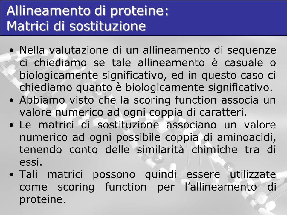 Allineamento di proteine: Matrici di sostituzione