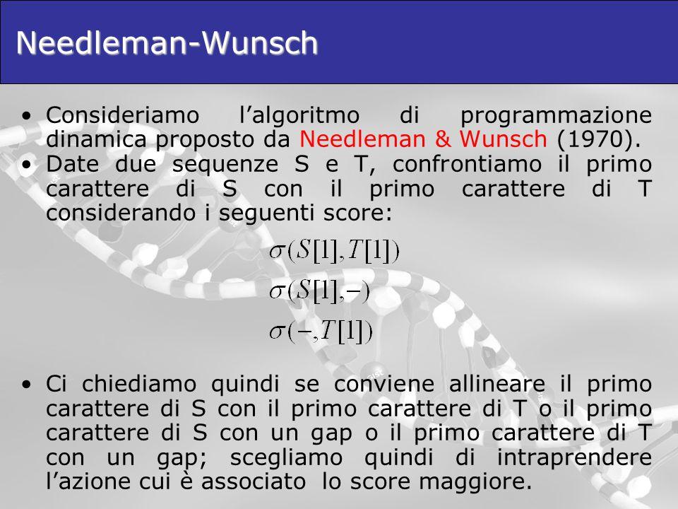 Needleman-Wunsch Consideriamo l'algoritmo di programmazione dinamica proposto da Needleman & Wunsch (1970).