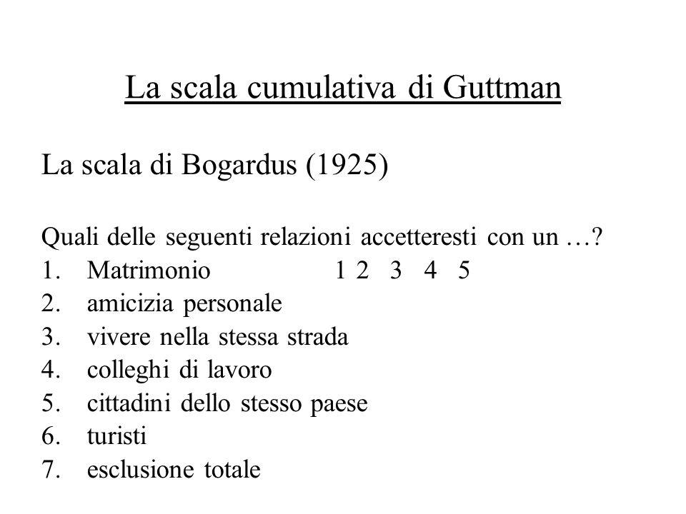 La scala cumulativa di Guttman