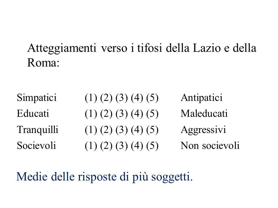 Atteggiamenti verso i tifosi della Lazio e della Roma:
